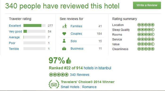 برترین هتل های استانبول ، هتل بیز جواهر سلطان احمد